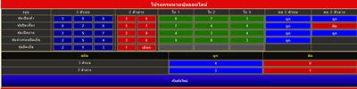 ทางเข้าโปรแกรมโกงหวยหุ้นออนไลน์รูปแบบเวอร์ชั่นเต็ม casinobet168