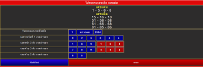 ทางเข้าโปรแกรมเลขเด็ดเลขเด่น รูปแบบเวอร์ชั่นเต็ม casinobet168