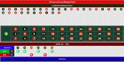 ทางเข้าโปรแกรมโกงรูเล็ตออนไลน์รูปแบบเวอร์ชั่นเต็ม casinobet168
